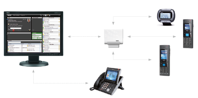 NEC IP DECT Wireless Telephone System